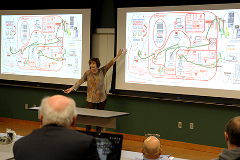 Jennifer Bayuk pointing to a graphic depicting the history of system security.