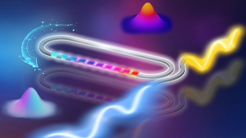 A stylized image of a racetrack depicting photons going around it, eventually interacting and changing wavelengths. One wavelength is blue left); the other is yellow right)